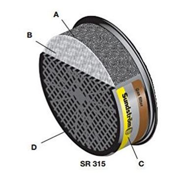 Picture of SR315 SUNDSTROM ABE1 GAS FILTER